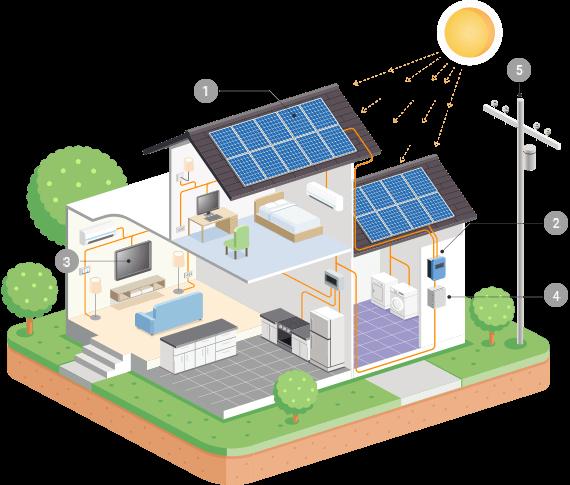 https://solarpanelaustin.com/wp-content/uploads/2018/10/inner_solar.png